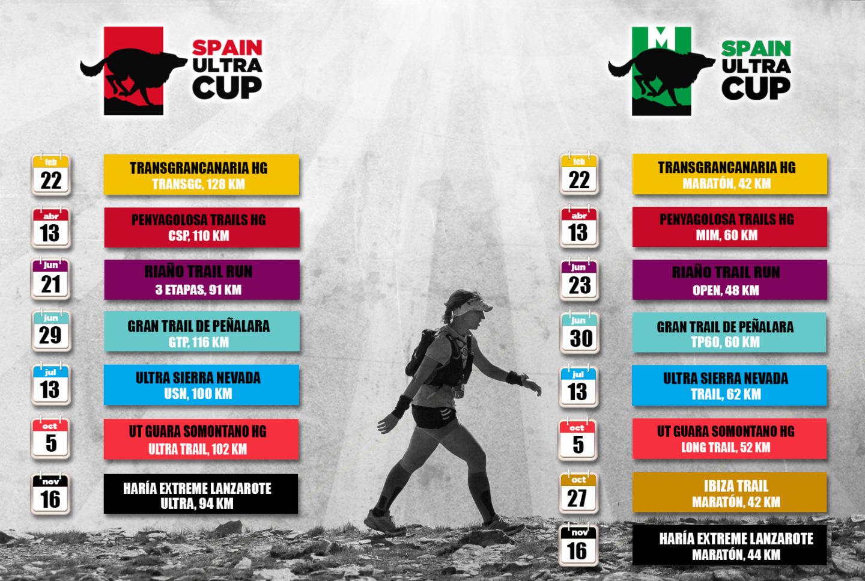 Calendario 2019 Spain Ultra Cup · Trail Running · Kukimbia Shop - Tienda Online Trail & Running